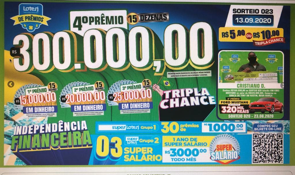 Resultado da Loterj de Prêmios