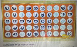resultado Sorteio Rio de Prêmios